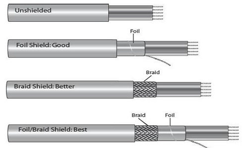 shielded cable type.jpg